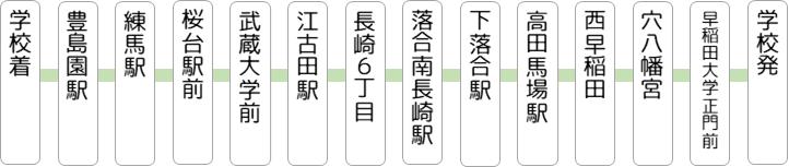 早稲田大学・高田馬場方面